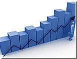 В 2010 году объем промышленного производства в Молдавии вырос на 7%