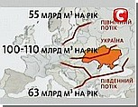 """Украина сетует, что Европа не помогает Киеву бороться с """"Южным потоком"""""""