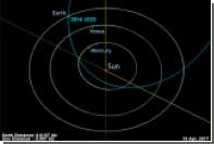 Опасный астероид приблизится к Земле на рекордно близкое расстояние