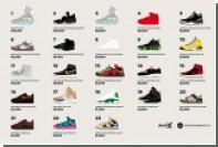Самые дорогие кроссовки Nike оценили в 32 тысячи долларов