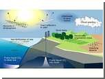 Подземное хранение углекислого газа связали с землетрясениями