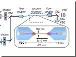 Физики поправили закон Планка для аэрозолей