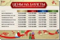 Названа стоимость билетов на ЧМ-2018