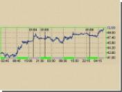 Цена на нефть превысила 50 долларов за баррель