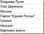 Владимир Путин - главный враг Сибири / Лидерами антирейтинга являются также масоны и Олег Дерипаска