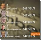 В 2012 году самые богатые люди планеты стали еще богаче