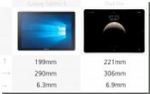 iPad Pro против Samsung Galaxy TabPro S: дизайн, характеристики, софт