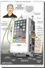 Картинка дня: как выглядел бы идеальный iPhone