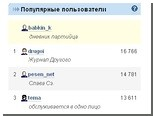 LiveJournal запустил новый рейтинг
