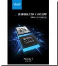 Vivo сравнила скорость работы iPhone 6s и смартфона Xplay 5 с 6 ГБ ОЗУ [видео]