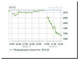 Индекс РТС обвалился ниже 2000 пунктов