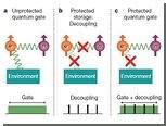 Внутри алмаза создали защищенный квантовый компьютер