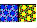Хиральные узоры помогли объяснить несимметричность Вселенной