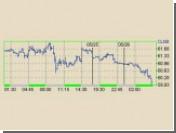 Цены на нефть опустились ниже 60 долларов за баррель