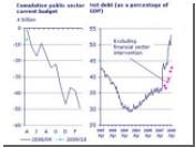 Дефицит бюджета Великобритании установил в апреле новый рекорд