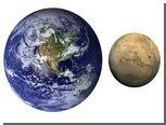 Быстрое развитие стало причиной недоразвитости Марса