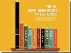 Составлен список самых тиражируемых и продаваемых книг за последние полвека
