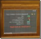 """Рождение """"переношенной"""" коалиции. ФОТО"""