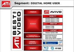 Radeon Xpress 1250 - официальное имя ATI RS600