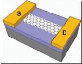 """Ученые изготовят транзисторы с помощью """"наноленты"""""""