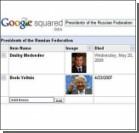 Google похоронил Дмитрия Медведева. Фото