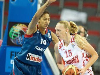 Российские баскетболистки проиграли финал чемпионата Европы