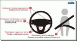Новая система безопасности не даст водителю отвлечься на телефонные разговоры
