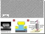 Наночастицы золота принципиально увеличат чувствительность микрочипов