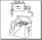 Первый механический вибратор. Фото