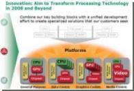 AMD-ATI: планы на будущее