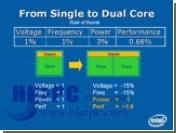 Гетерогенная мультиядерная архитектура микропроцессоров Intel