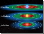 Благоприятные для жизни звезды найдут по химическому составу