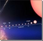 Ученые нашли двух близнецов Солнца
