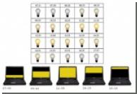 Лампочки и ноутбуки будут следить за Солнцем