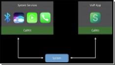 Как один мессенджер появился в iOS 10 и Siri. Чем это закончилось