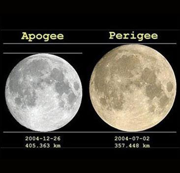 Луна станет огромной