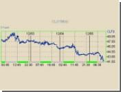 Цена на нефть Brent упала ниже 40 долларов за баррель