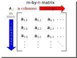 Математики преодолели барьер Копперсмита-Винограда