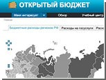 Кудрин запустил портал о российском бюджете
